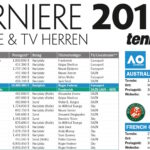 Tennis-Turnierkalender 2018