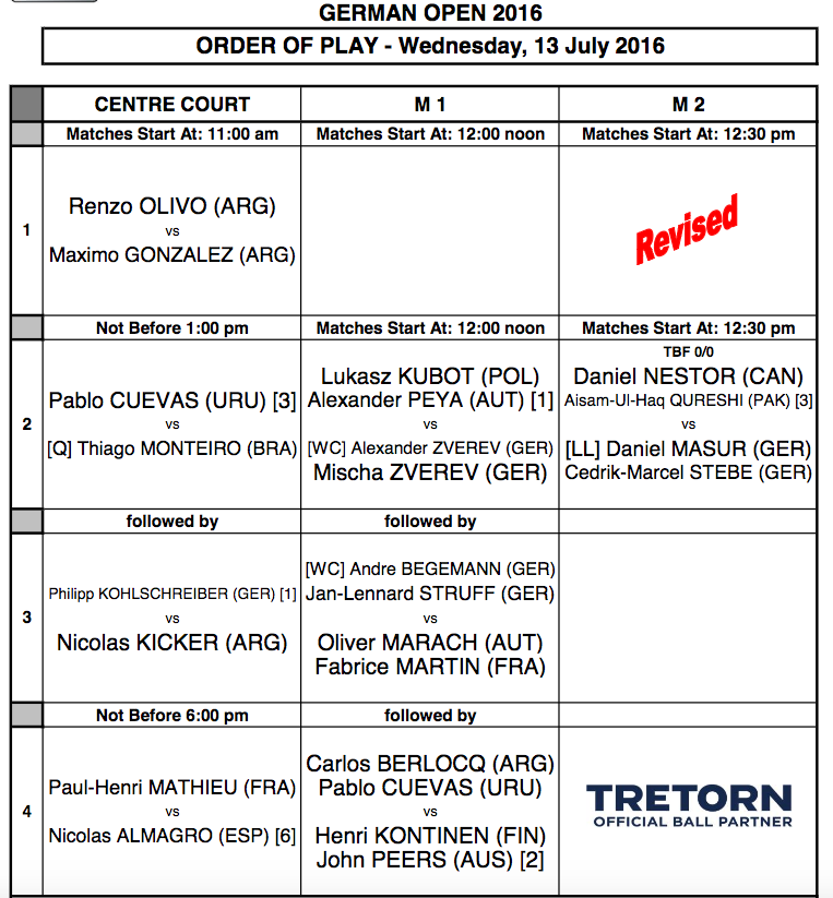 German Open Spielplan vom 13. Juli 2016