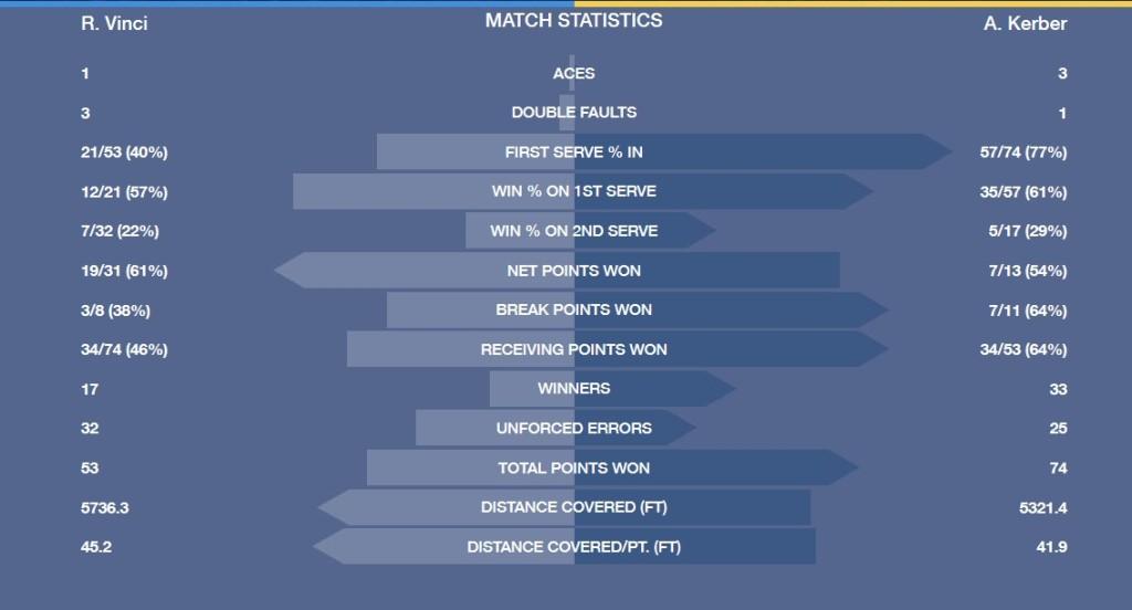 Angelique Kerber - ihr Weg zum US Open-Triumph