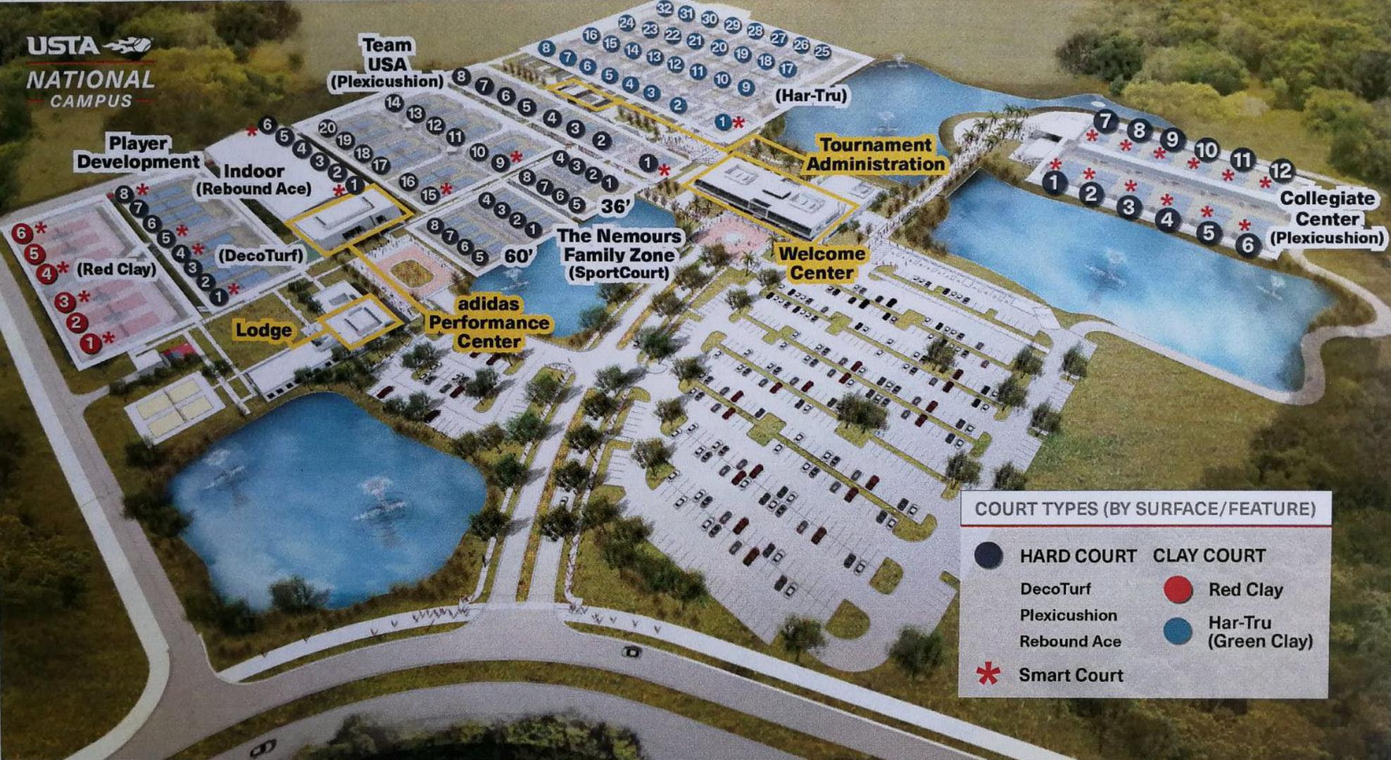 Der Geländeplan der USTA.