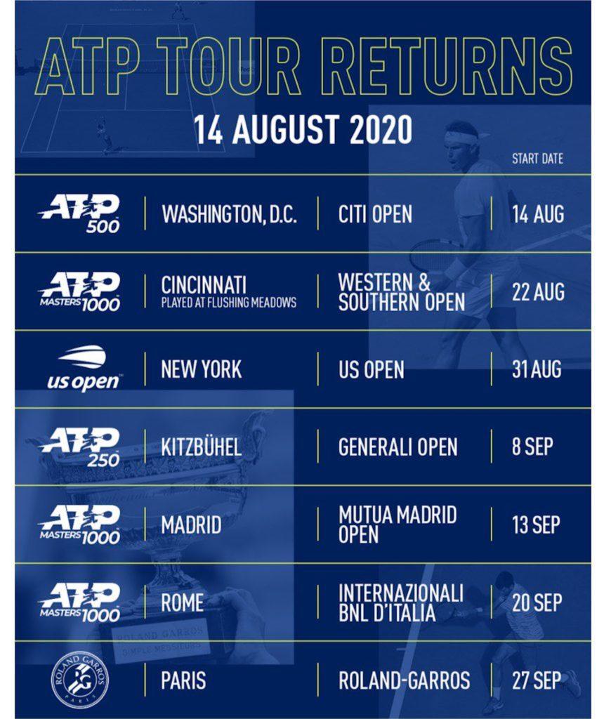 ATP-Tour Kalender