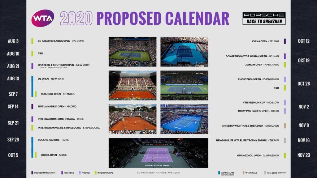 WTA-Tour Kalender